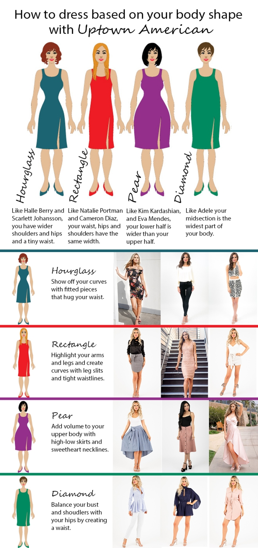 body type newsletter.jpg